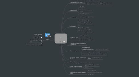 Mind Map: Robert Misik