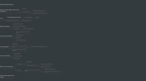 Mind Map: Leyla Tavernaro-Haidarian