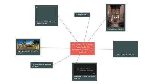Mind Map: KULTURNO-POVIJESNE ZNAMENITOSTI HRVATSKE (UNESCO-va baština)