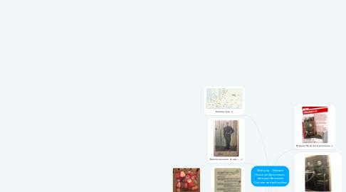 Mind Map: Мой дед - Макаев Николай Архипович, ветеран Великой Отечественной войны