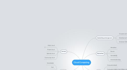 Mind Map: Cloud Computing
