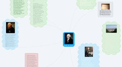 Mind Map: Жозеф Луи Лагранж