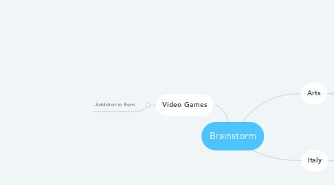 Mind Map: Brainstorm