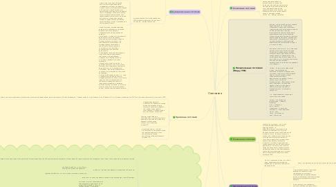 Mind Map: Состояния