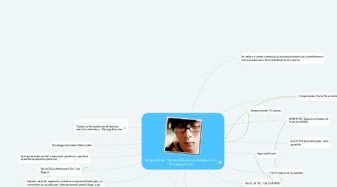 Mind Map: Personalidad   Personalidad en la Adolescencia, Psicologos Lima