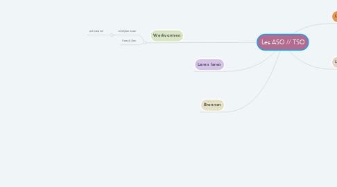 Mind Map: Les ASO // TSO