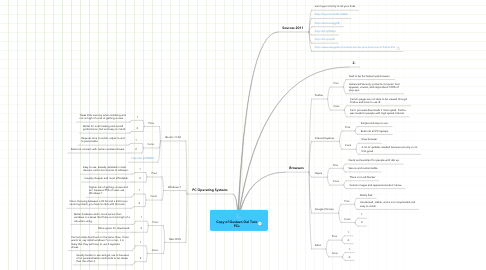 Mind Map: Copy of Gustavo Del Toro PCs