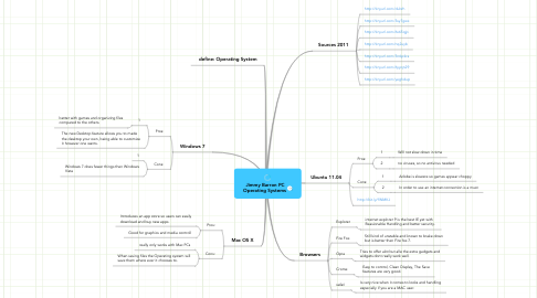 Mind Map: Jimmy Barron PC Operating Systems