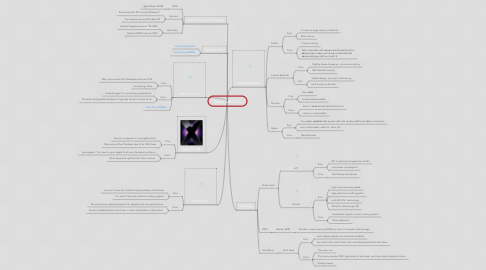 Mind Map: Cesar Tello PCs