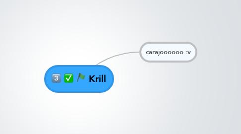 Mind Map: Krill