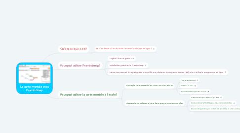 Mind Map: La carte mentale avec Framindmap
