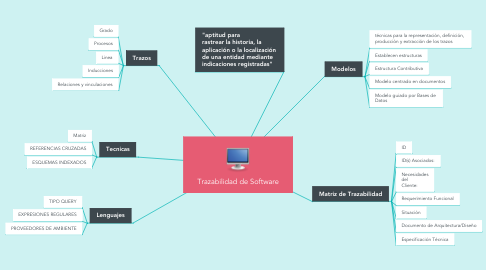 Mind Map: Trazabilidad de Software