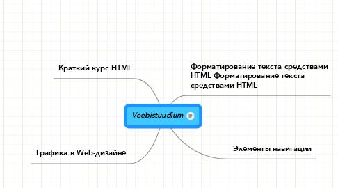Mind Map: Veebistuudium
