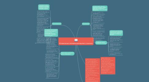 Mind Map: Инструкция для помощника руководителя и ассистента