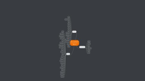 Mind Map: Mis Conceptos Favoritos en la Musica