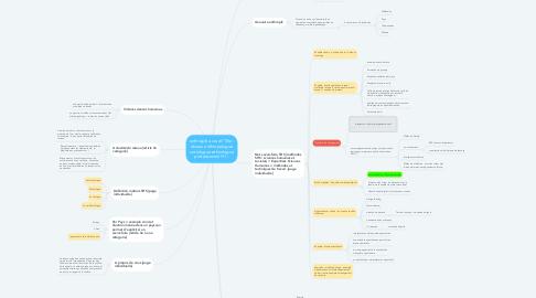 Mind Map: anthropik accueil Title : réseau anthropologue sociologue ethnologue professionnel H1 -