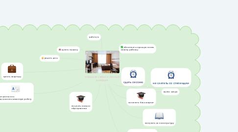 Mind Map: хорошая семья и личный комфорт