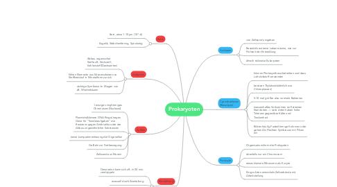 Mind Map: Prokaryoten