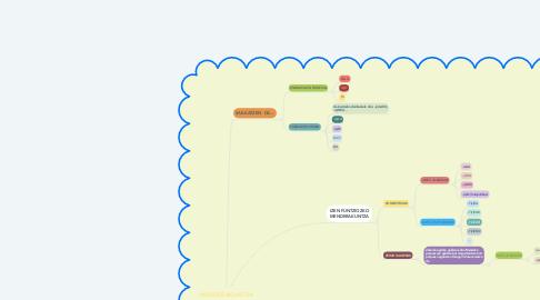 Mind Map: MENDERAKUNTZA