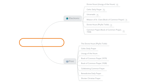 Mind Map: Liturgical Prayer Resources