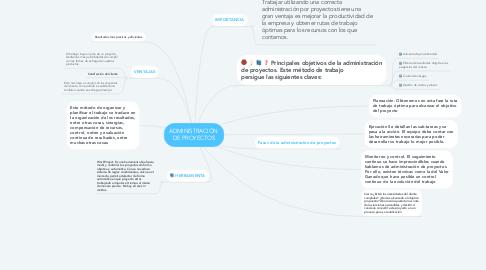 Mind Map: ADMINISTRACIÓN  DE PROYECTOS