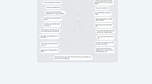 Mind Map: Millie