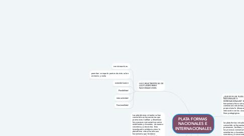Mind Map: PLATA FORMAS  NACIONALES E  INTERNACIONALES