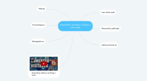 Mind Map: Aumentar visitas a tu blog o sitio web