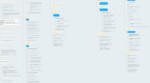 Mind Map: Аватары Мары Борониной (1)