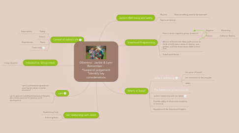 Mind Map: Dilemma:  Jackie & Lynn Remember -  *Suspend judgement *Identify key considerations