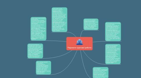 Mind Map: Переваги групової роботи