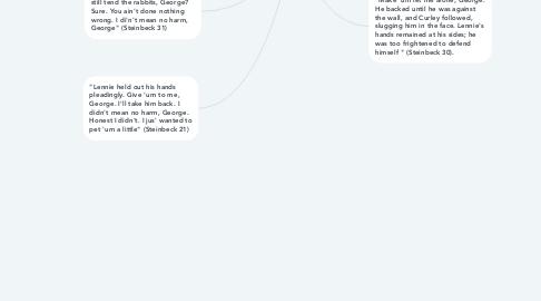 Mind Map: Lennie - Powerlessness Shy, not smart, childish