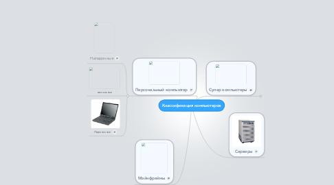 Mind Map: Классификация компьютеров