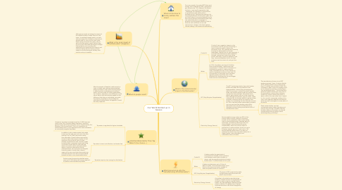 Mind Map: Our World Bottled up in Gasses