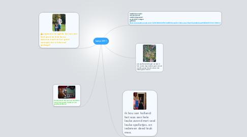 Mind Map: kamp 2011