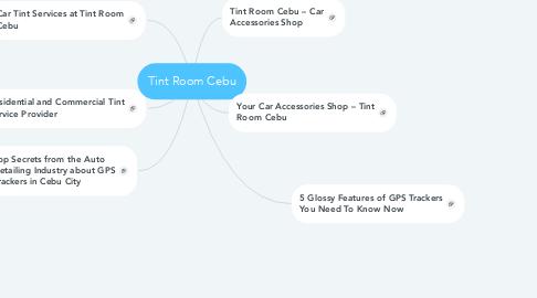 Mind Map: Tint Room Cebu