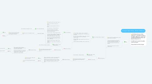 Mind Map: Interação Boas Vindas - Mason Osbourne