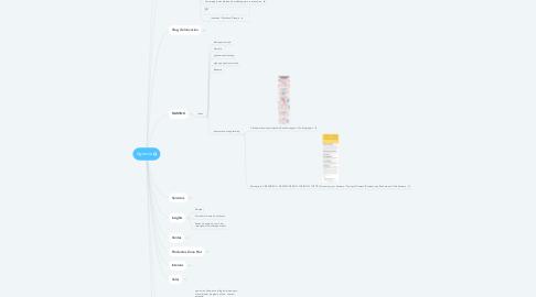 Mind Map: Agencia