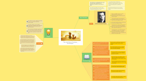 Mind Map: The Little Prince: Summary and Analysis