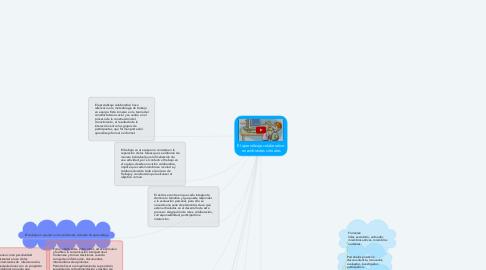 Mind Map: El aprendizaje colaborativo en ambientes virtuales