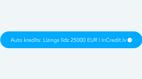 Mind Map: Auto kredīts: Līzings līdz 25000 EUR | InCredit.lv