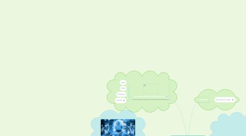 Mind Map: Nouvelle technologie dans l'enseignement