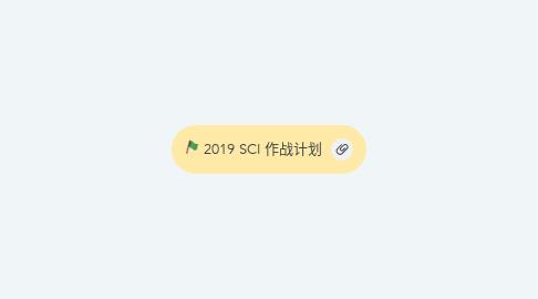 Mind Map: 2019 SCI 作战计划