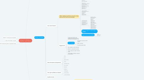 Mind Map: Estratégias de Marketing para Corretoras - Como Funciona?