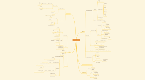 Mind Map: สารชีวโมเลกุล