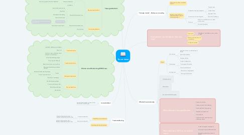 Mind Map: Tos en lezen