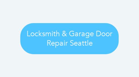 Mind Map: Locksmith & Garage Door Repair Seattle