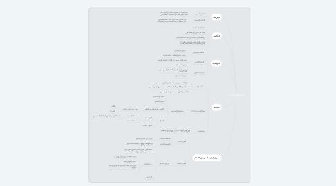 Mind Map: المرفق العام
