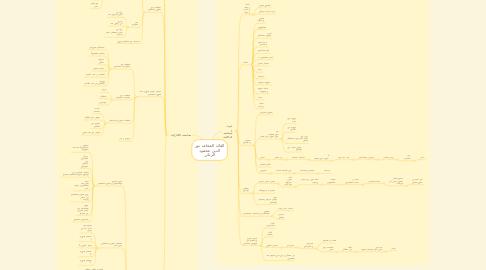 Mind Map: القائد المجاهد نور الدين محمود الزنكي