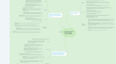 Mind Map: Sustentabilidade_ MAPA_aula_05
